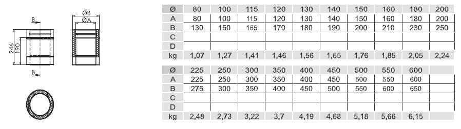 Rura przedłużająca 25 cm, h=19 cm z obejmą zaciskową