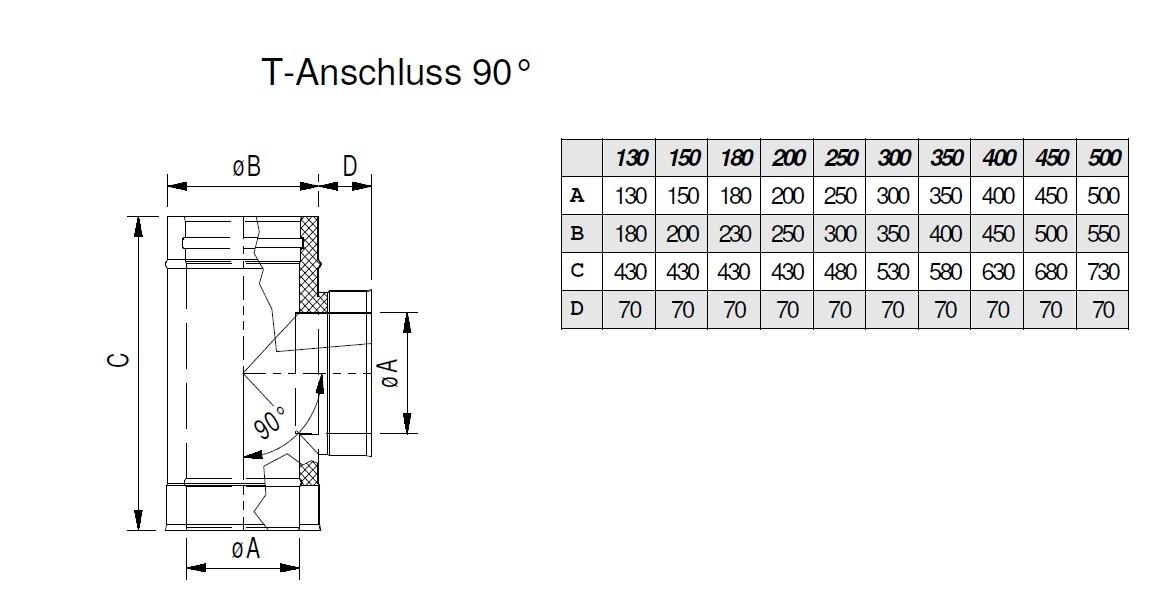 Trójnik 90º z obejmą zaciskową (2)